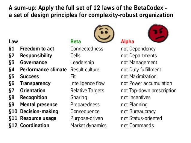A sum-up: Apply the full set of 12 laws of the BetaCodex - a set of design principles for complexity-robust organization L...