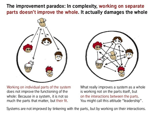 The improvement paradox: In complexity, working on separate parts doesn't improve the whole. It actually damages the whole...