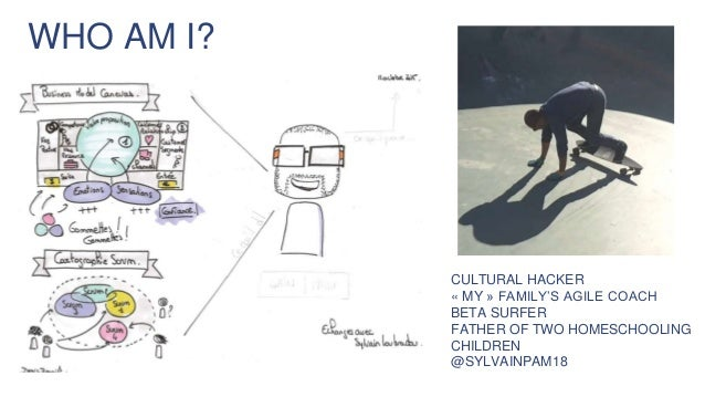 WHO AM I? CULTURAL HACKER « MY » FAMILY'S AGILE COACH BETA SURFER FATHER OF TWO HOMESCHOOLING CHILDREN @SYLVAINPAM18