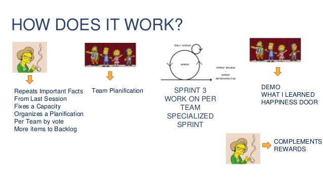 HOW DOES IT WORK? Repeats Important Facts From Last Session Fixes a Capacity Organizes a Planification Per Team by vote Mo...
