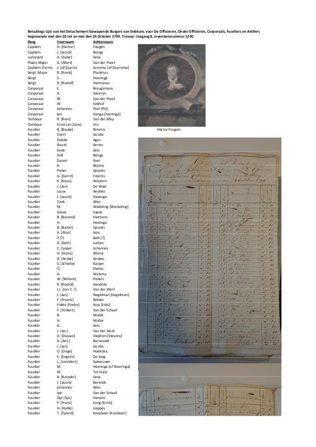 Betaalings Lijst van het Detachement Gewapende Burgers van Dokkum, voor De Officieren, Onder Officieren, Corporaals, Fusel...