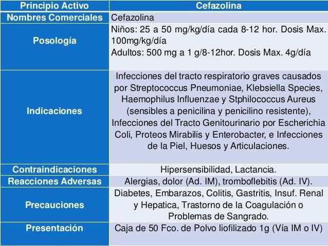 Antibioticos Betalactamicos