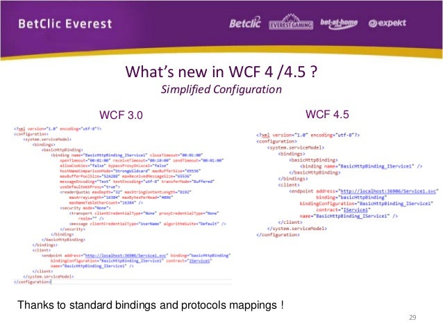 Windows Communication Foundation (WCF)