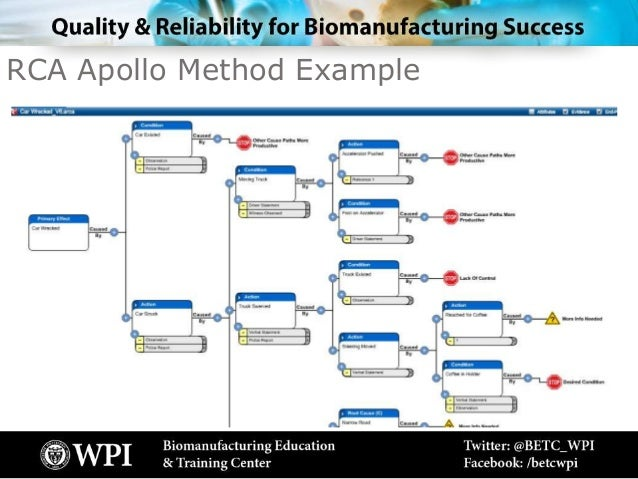 reliability engineering in biomanufacturing