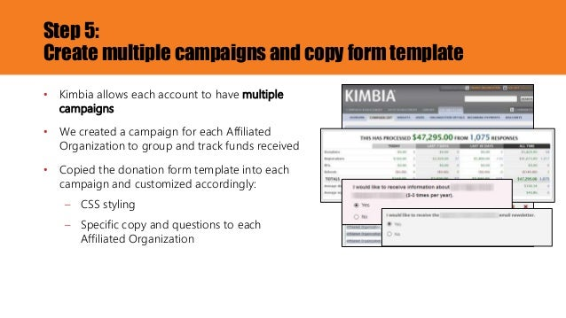 Step 4: Develop Consistent Email Branding; 32.  Fundraising Forms Templates