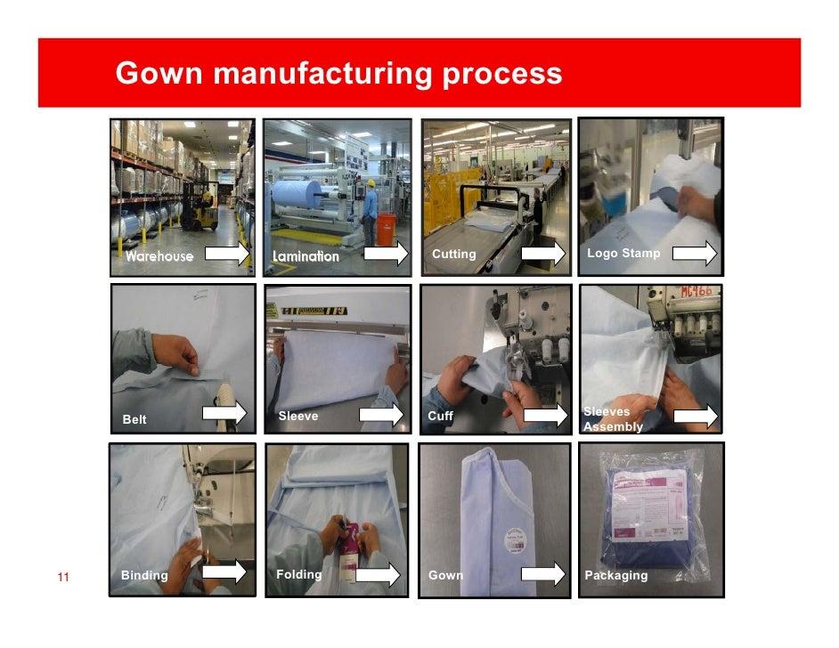 Manufacturing/Operations Internship (Summer 2019) | El ...