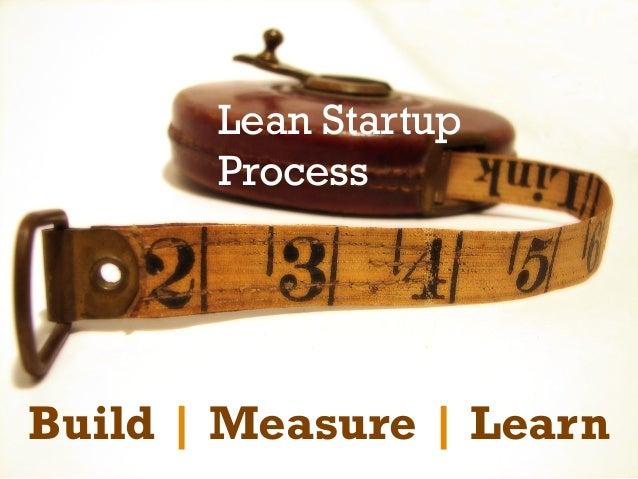 Lean Your Marketing Slide 3
