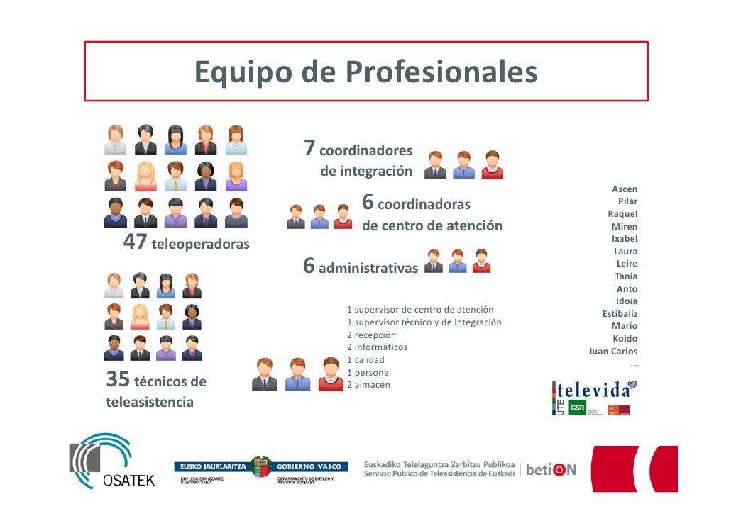 Equipo de Profesionales                      7 coordinadores                        de integración                        ...