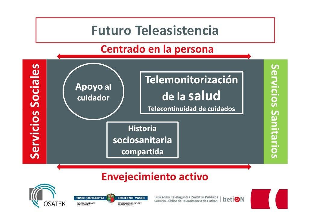 Futuro Teleasistencia                          Centrado en la personaServicios Sociales                                   ...
