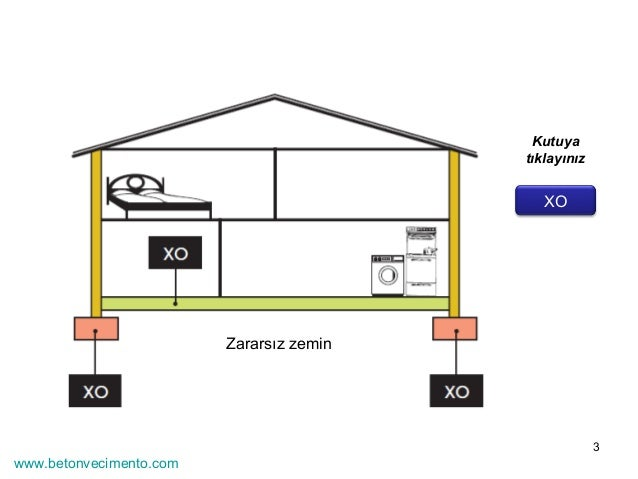 3  Kutuya  tıklayınız  XO  Zararsız zemin  www.betonvecimento.com