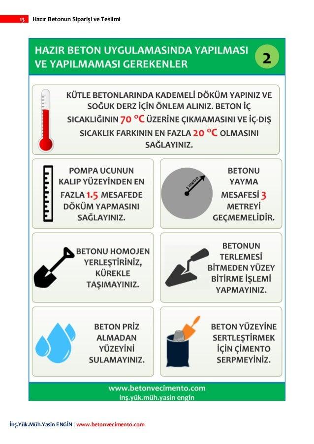 13 Hazır Betonun Siparişi ve Teslimi İnş.Yük.Müh.Yasin ENGİN   www.betonvecimento.com