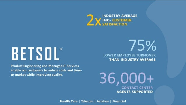 INDUSTRY AVERAGE END- CUSTOMER SATISFACTION2x LOWER EMPLOYEE TURNOVER THAN INDUSTRY AVERAGE 75% 36,000+CONTACT CENTER AGEN...