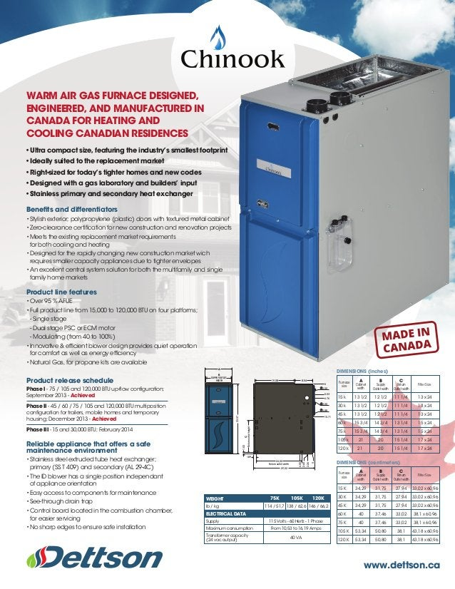 BUILDER NEWS ELECTRICAL DATA WEIGHT 75K 105K 120K lb / kg 114 / 51,7 138 / 62,6 146 / 66,2 Supply 115 Volts - 60 Hertz - 1...