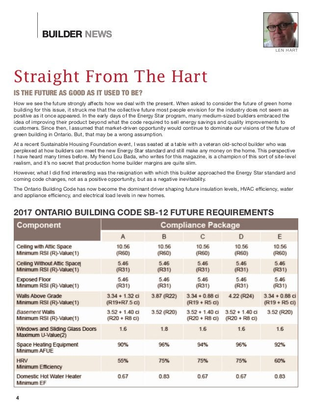 4 Straight From The Hart IS THE FUTURE AS GOOD AS IT USED TO BE? How we see the future strongly affects how we deal with t...