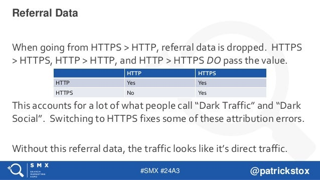 #SMX #24A3 @patrickstox When going from HTTPS > HTTP, referral data is dropped. HTTPS > HTTPS, HTTP > HTTP, and HTTP > HTT...
