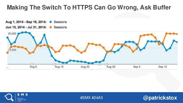 #SMX #24A3 @patrickstox Making The Switch To HTTPS Can Go Wrong, Ask Buffer