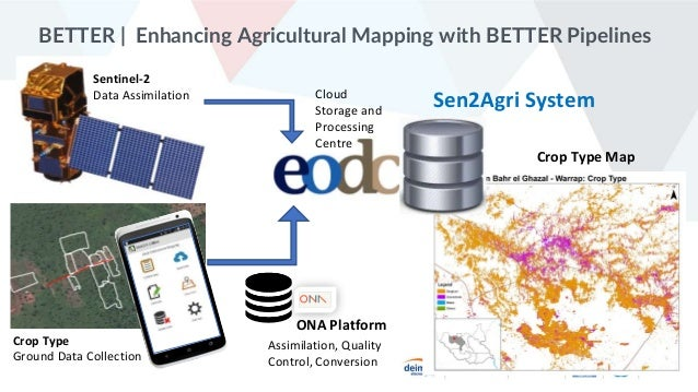 Better Hackathon 2020 - WFP - Enhancing Agricultural Mapping With BETTER Pipelines Slide 3