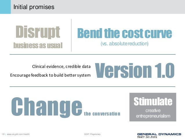 Better health outcomes at less cost - future nhs stage, 4pm, 2 septem…