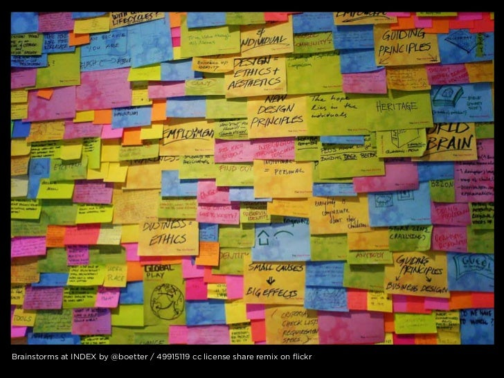 Better Ideas Faster: How to Brainstorm More Effectively Slide 2