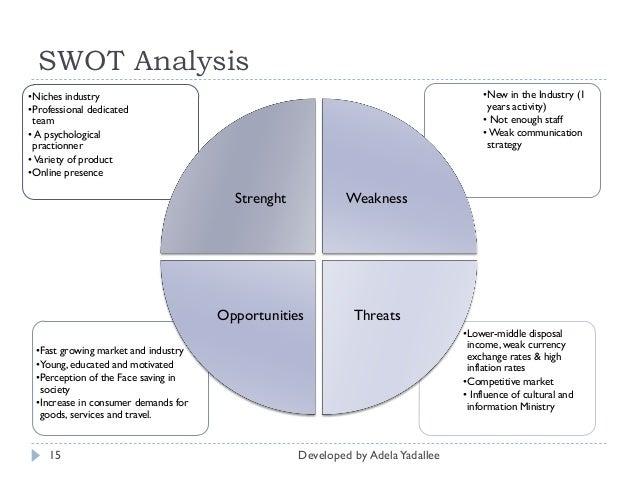 KPMG SWOT Analysis / Matrix
