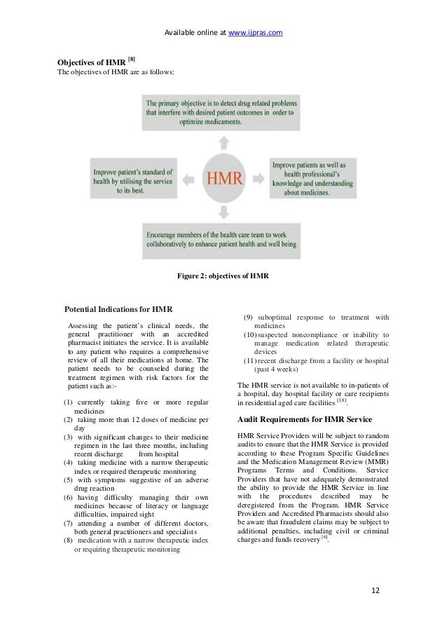 Available online at www.ijpras.com 12 Objectives of HMR [8] The objectives of HMR are as follows: Figure 2: objectives of ...