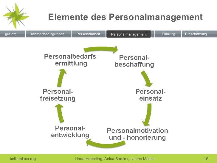 Personalmanagement und Führung bei der gut.org