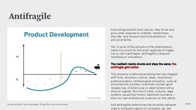KevinKelly-https://kk.org/kk/-@kevin2kelly GoogleDesignSprint-https://www.gv.com/sprint/ Do: Slow down and fi...