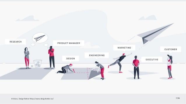 InVision,DesignBetterhttps://www.designbetter.co/ 7/56
