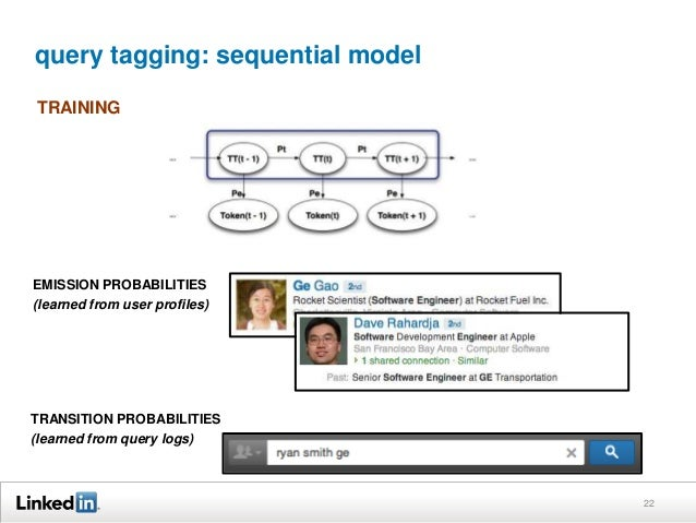 query tagging: sequential model 22 EMISSION PROBABILITIES (learned from user profiles) TRANSITION PROBABILITIES (learned f...