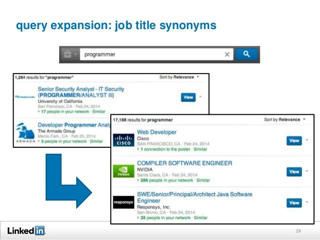 29 query expansion: job title synonyms