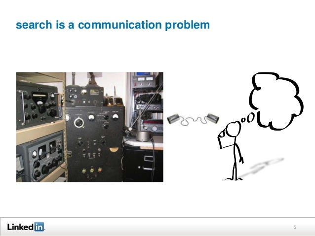 search is a communication problem 5