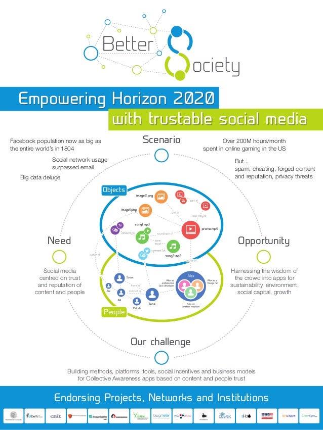 Empowering Horizon 2020 with trustable social media Scenario  Facebook population now as big as the entire world's in 1804...