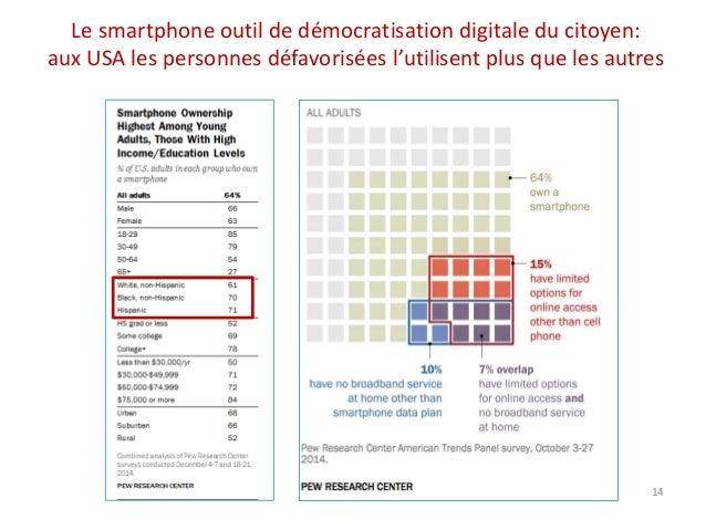 Le smartphone outil de démocratisation digitale du citoyen: aux USA les personnes défavorisées l'utilisent plus que les au...