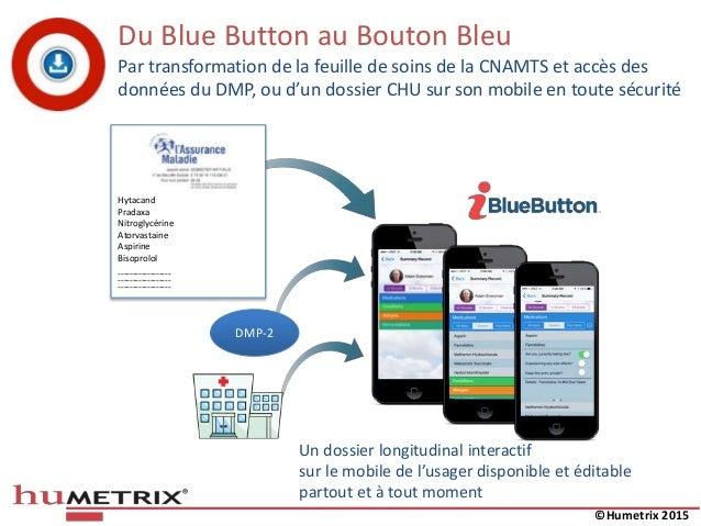 Un dossier longitudinal interactif sur le mobile de l'usager disponible et éditable partout et à tout moment Du Blue Butto...