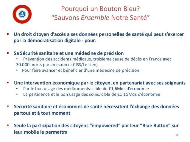 """18 Pourquoi un Bouton Bleu? """"Sauvons Ensemble Notre Santé""""  Un droit citoyen d'accès a ses données personelles de santé ..."""