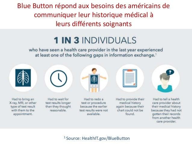 Blue Button répond aux besoins des américains de communiquer leur historique médical à leurs différents soignants 1 Source...