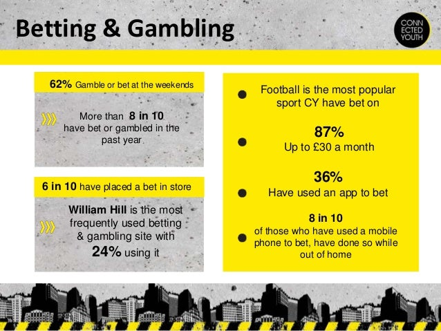 Betting & Gambling More than 8 in 10 have bet or gambled in the past year Football is the most popular sport CY have bet o...