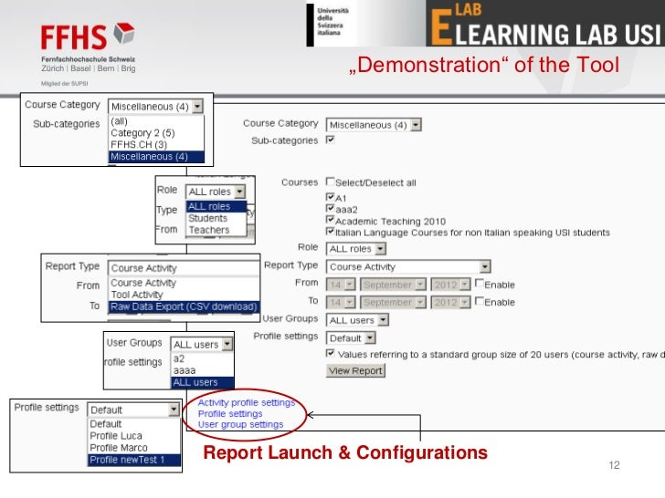 """""""Demonstration"""" of the ToolReport Launch & Configurations                                        12"""