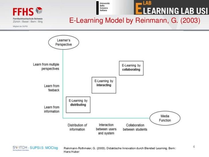 E-Learning Model by Reinmann, G. (2003)- SUPSI.5: MOClog   Reinmann-Rothmeier, G. (2003). Didaktische Innovation durch Ble...
