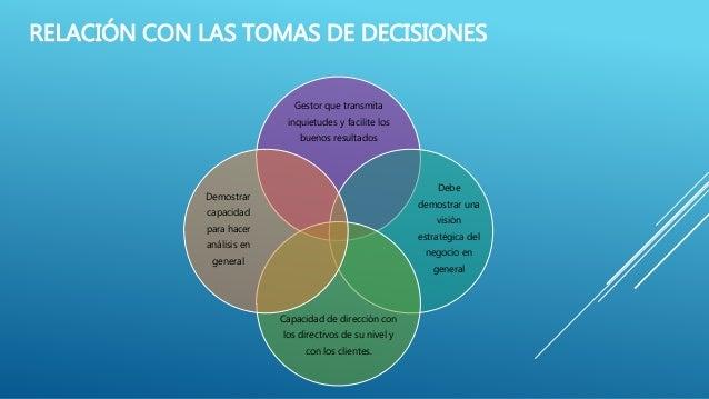 la importancia que tiene el rol de un gerente en la implementacion y administración de SI y su relación con la toma de decisiones Slide 3