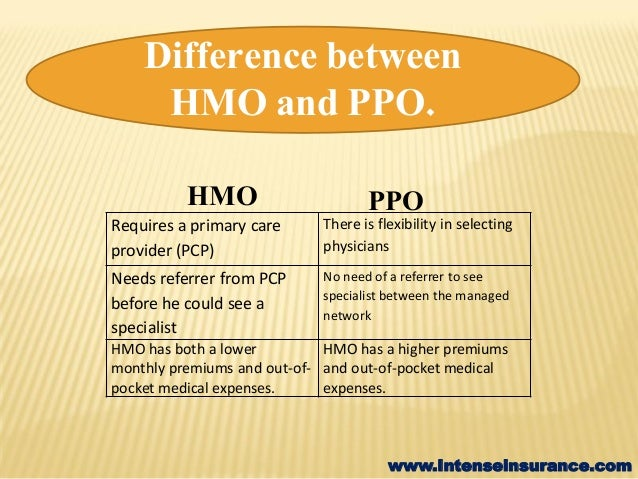 What Is a Medicare HMO? What Are the Differences Between HMOs and PPOs?