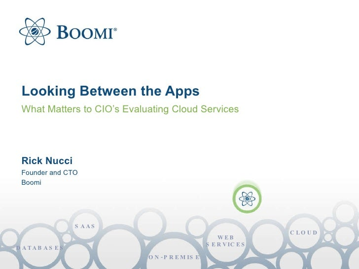 Looking Between the Apps What Matters to CIO's Evaluating Cloud Services Rick Nucci Founder and CTO Boomi