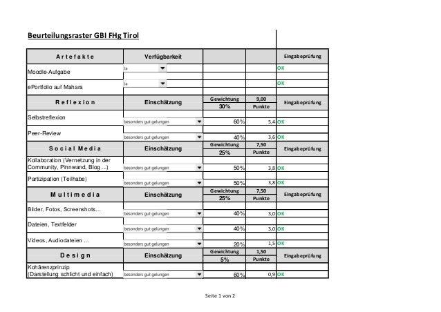 Beurteilungsraster GBI FHg Tirol OK OK Gewichtung 9,00 30% Punkte 60% 5,4 OK 40% 3,6 OK Gewichtung 7,50 25% Punkte 50% 3,8...