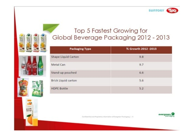 drink in trend thailand essay Food and drink trends in se asia 2016 confidential to mintel 2016 food & drink trends south-east asia food vision 28th , thailand emerging.