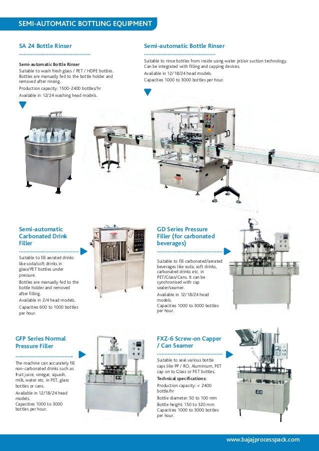 Bajaj Processpack Limited Juice Packaging Machines & Juice