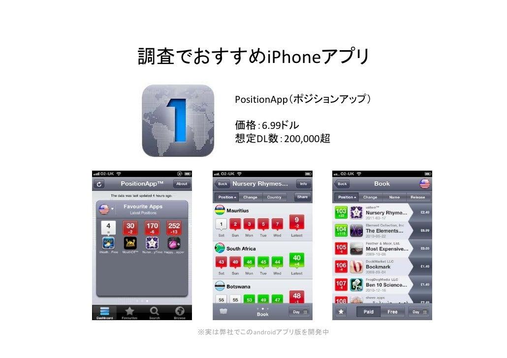 調査でおすすめiPhoneアプリ          PositionApp(ポジションアップ)          価格:6.99ドル          想定DL数:200,000超    ※実は弊社でこのandroidアプリ版を開発中