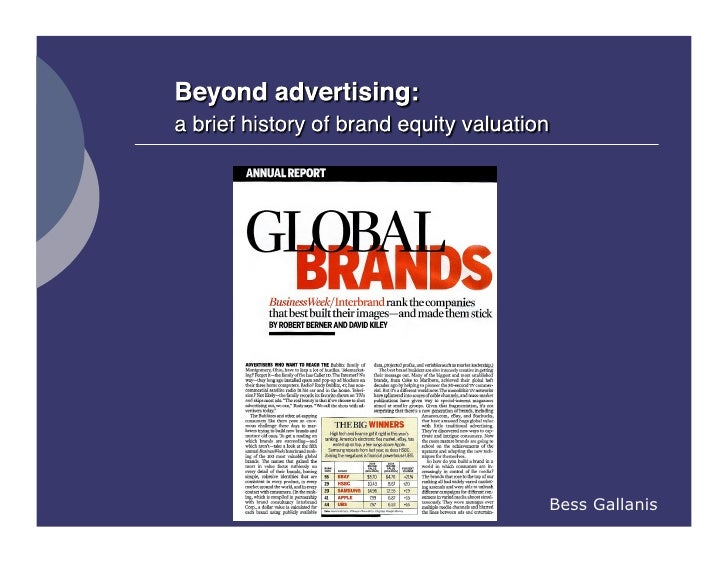 Beyond Advertising The Value Of Corporate Brand