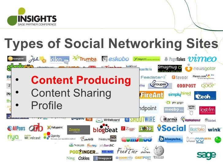 Beyond The Hype - Social Network Marketing For B2B
