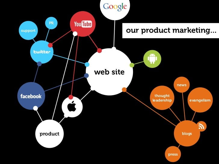 PRsupport                   we've already decoupled                           our communications...               web site...