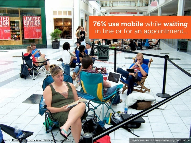 80% use mobile while waiting                                                         in line or for an appointment...Sourc...